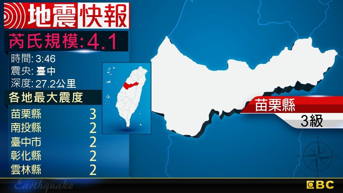 地牛翻身!3:46 臺中發生規模4.1地震