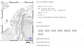 清晨驚醒!台南發生4.0地震
