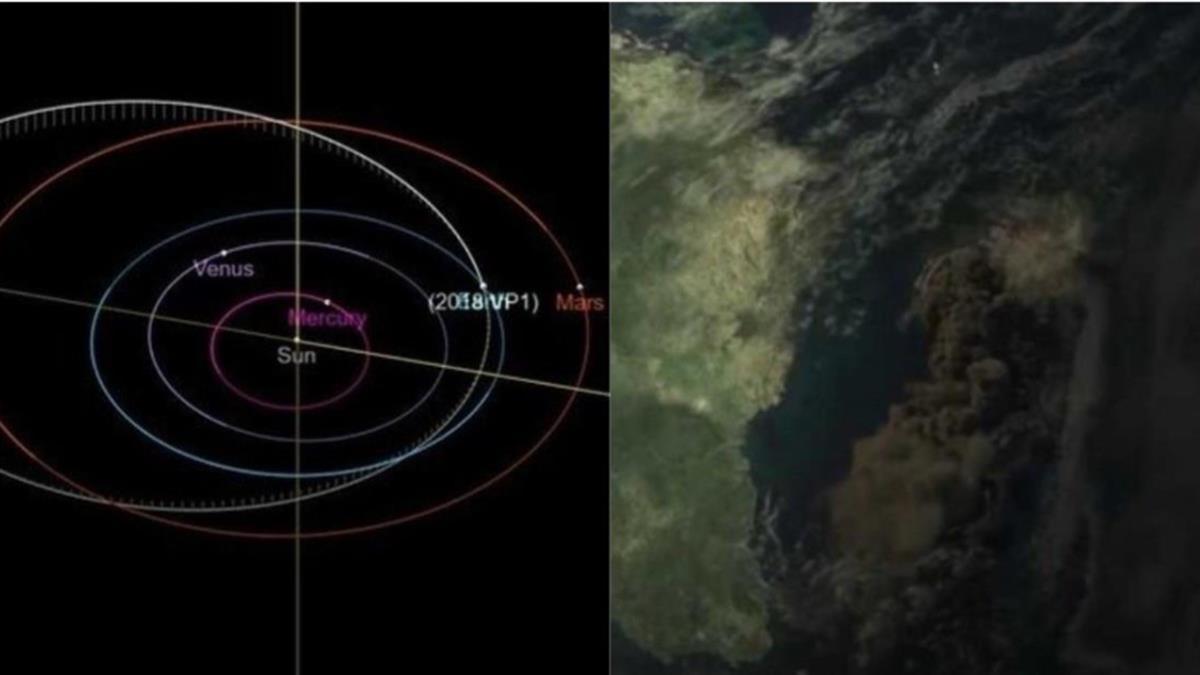 末日來臨?天文學家宣布:行星在今年「這一天」撞地球