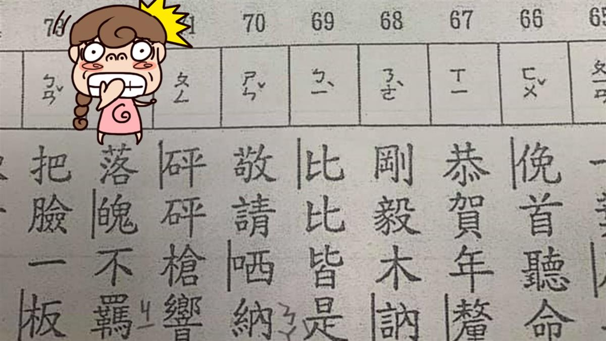 書白讀了!女兒國文作業「落魄不念ㄆㄛˋ」 正確發音超傻眼