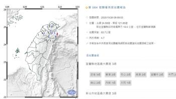 快訊/地牛大翻身!9:08宜蘭規模4.7地震 最大震度3級