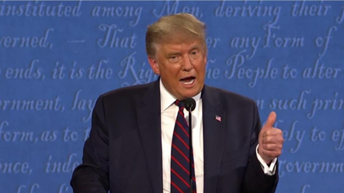 總統大選剩7天!美股重挫 道指跌逾650點