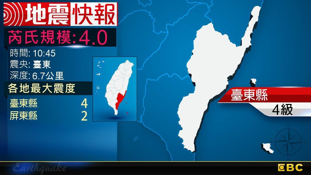 地牛翻身!10:45 臺東發生規模4.0地震