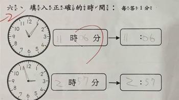 小二數學考看時鐘!寫「11時06分」算答錯 正確答案超傻眼