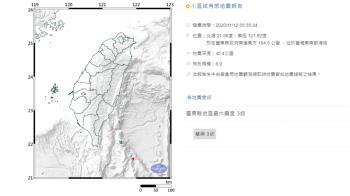 快訊/2分鐘連2震!台東近海地震規模5.0 最大震度3級