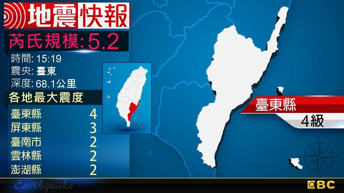 地牛翻身!15:19 臺東發生規模5.2地震