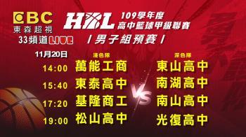 HBL預賽第二天!新舊強權壓軸交鋒 精彩賽事在東森超視