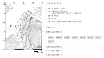 快訊/地牛翻身!宜蘭近海規模3.6地震 最大震度3級