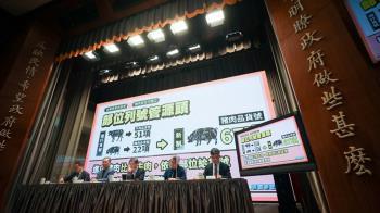 新進口肉品廠商須通過查廠 檢驗不符最高罰2億