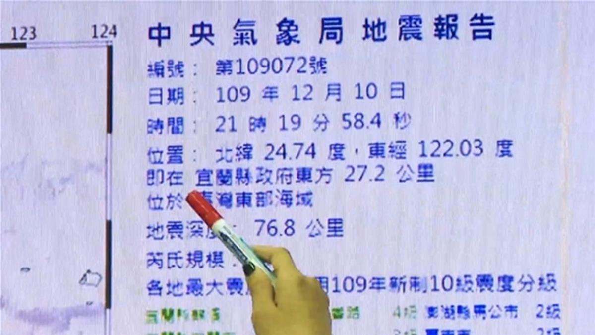 6.7震今年最強震 氣象局:不排除一周內有4.0以上餘震
