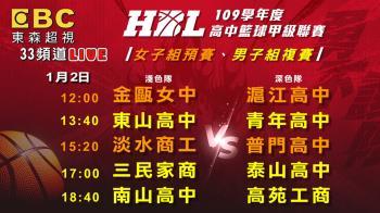 HBL女預賽、男複賽第4天!女子冠軍重磅登場 精彩賽事在東森超視