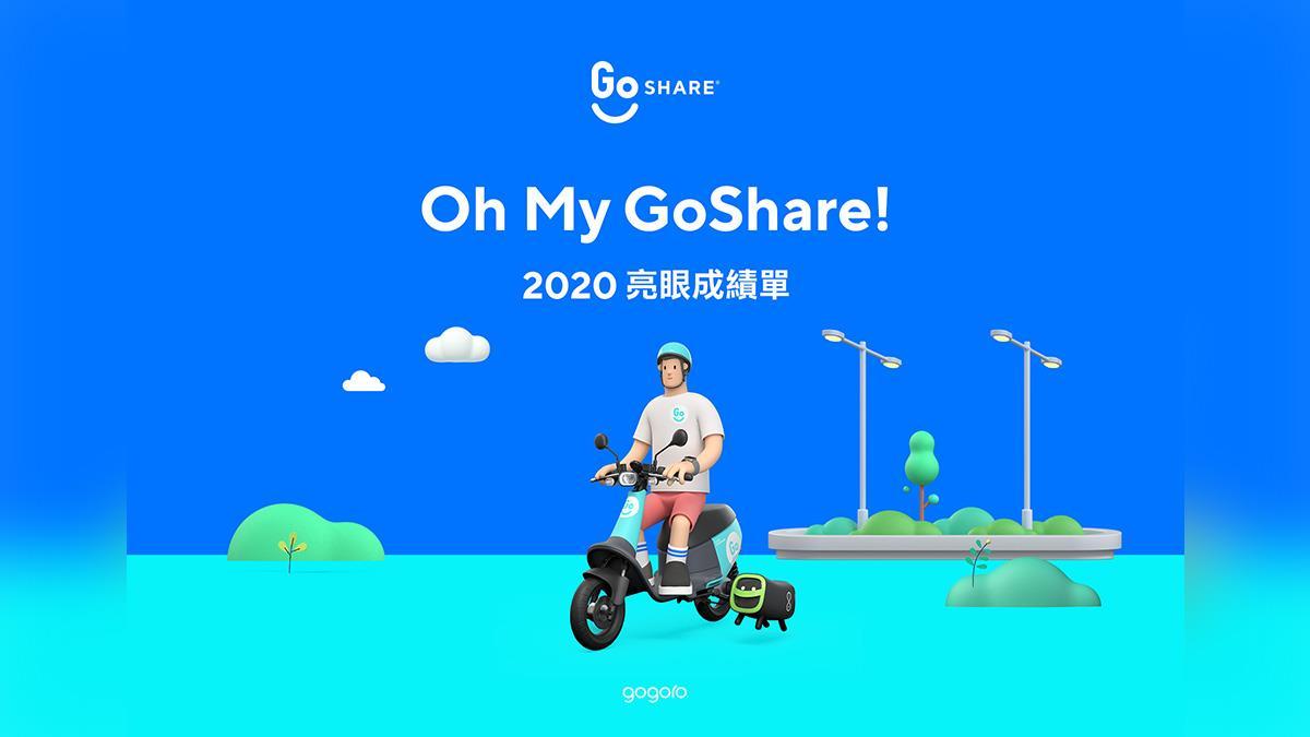 GoShare移動共享服務揭曉!百萬用戶共同完成2020亮眼成績