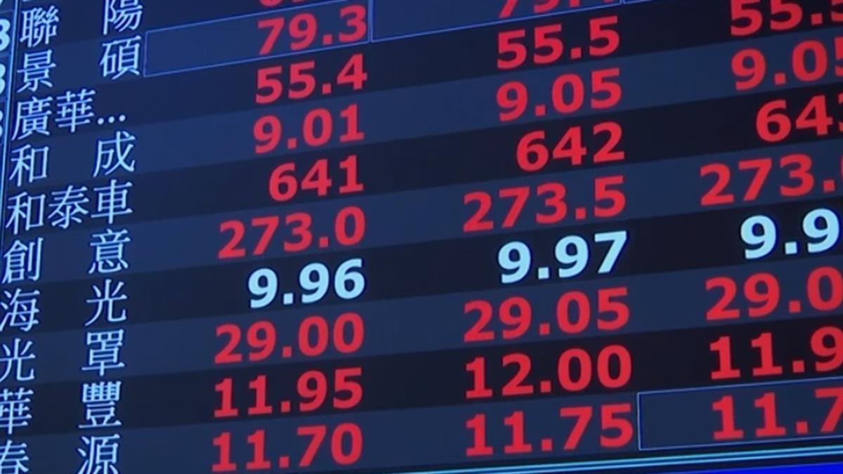 台積電狂飆559元 指數重返萬五 分析師:資金動能無虞