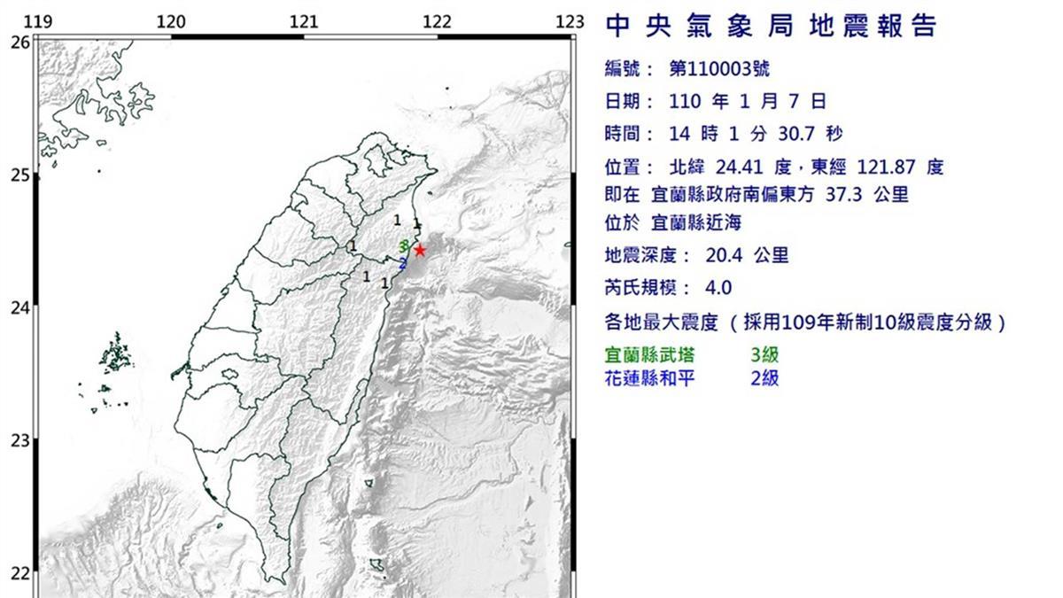 宜蘭近海地震規模4.0  最大震度3級