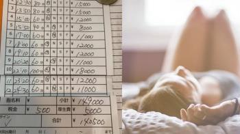 一天激戰12次賺14萬 「S界第一女」曬日薪單超震撼