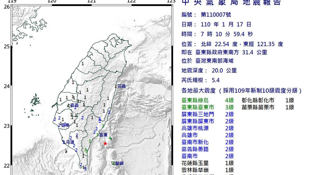 快訊/地牛翻身!台東07:10規模5.4地震 最大震度4級
