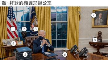 美國總統拜登入住白宮, 其橢圓辦公室的新變化
