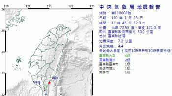 快訊/地牛翻身!台東11:45規模4.4地震 最大震度4級