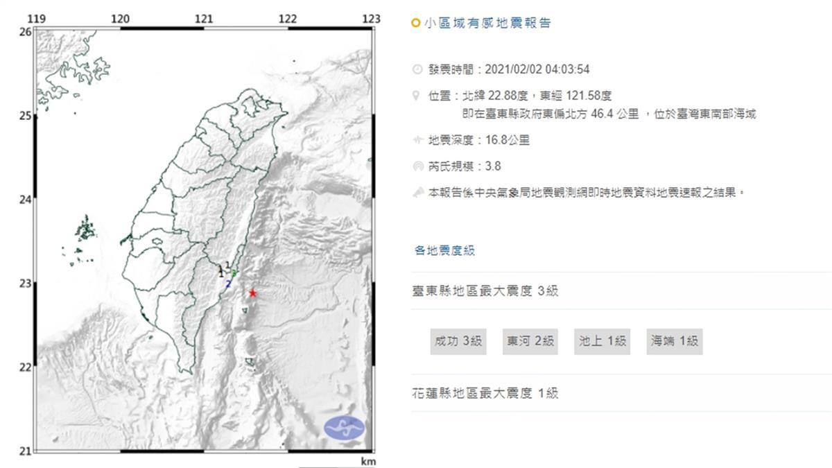 台灣東南部海域地震!規模3.8 最大震度3級