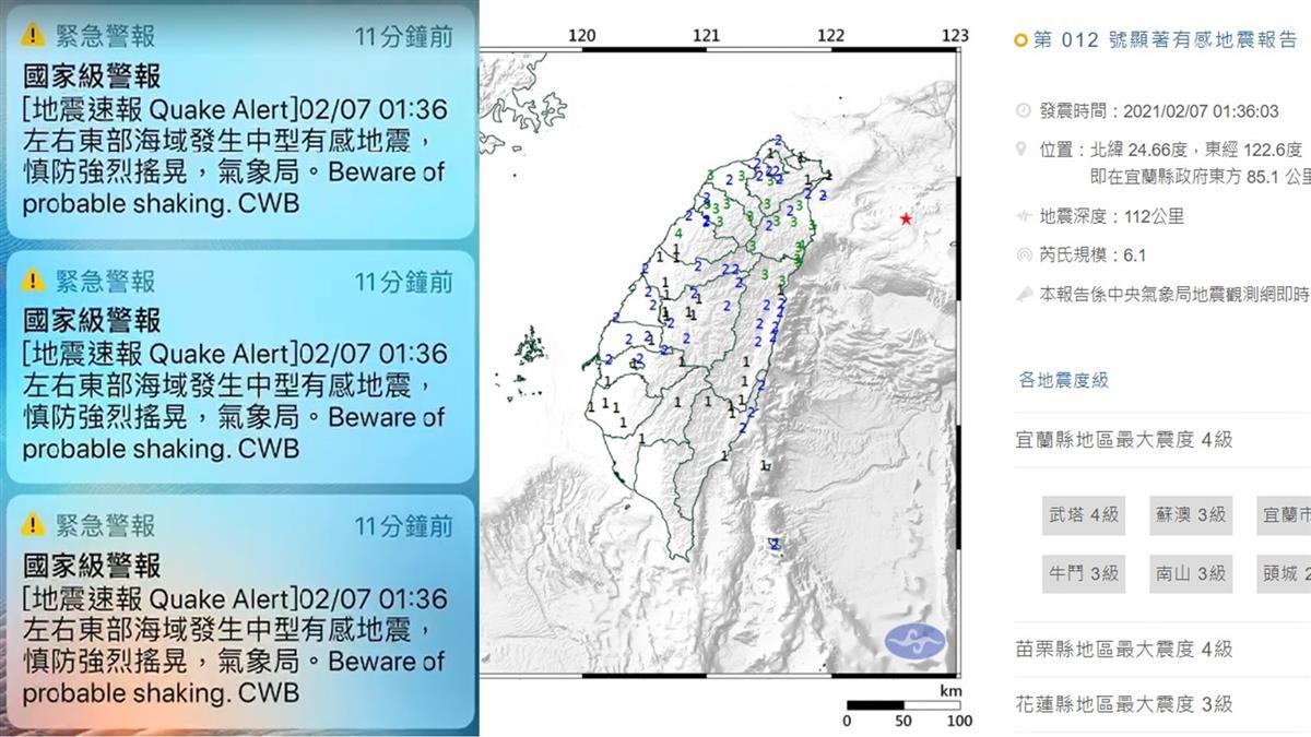 國家級警報14連發!規模6.1地震撼全台 鄭明典親揭關鍵