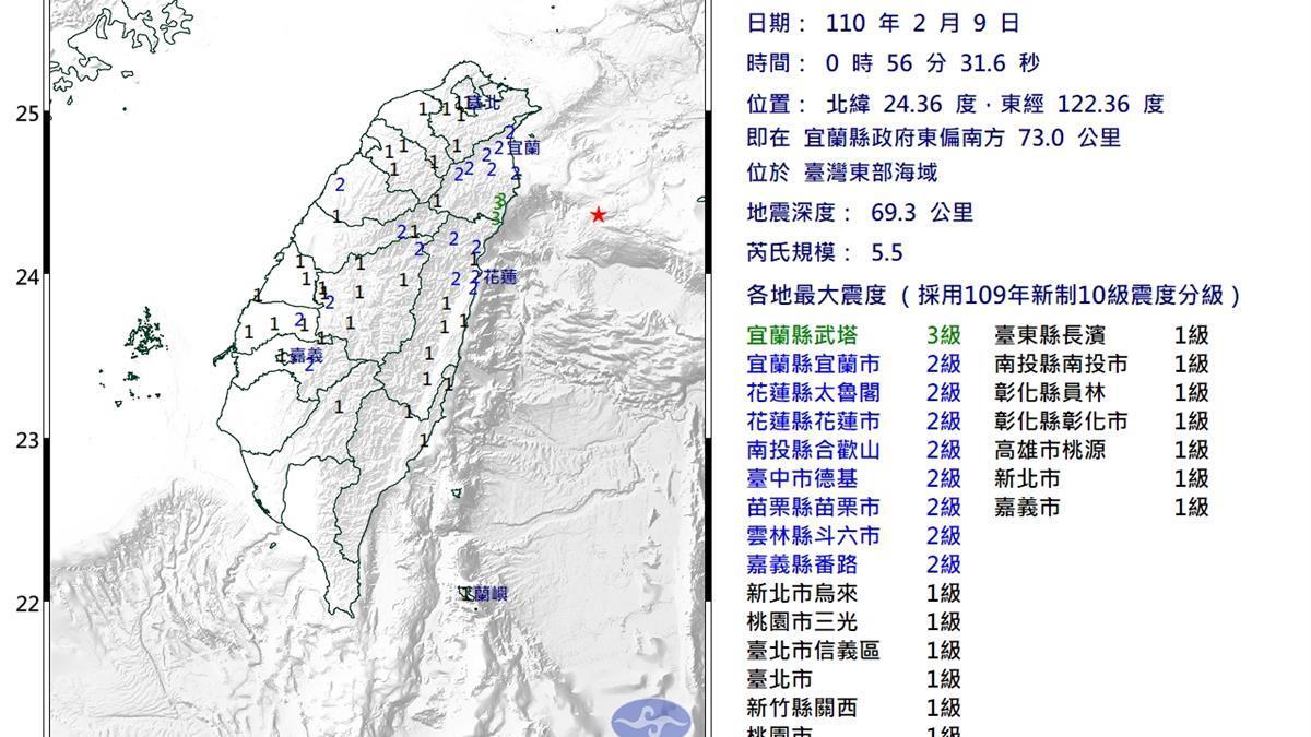 快訊/1分半連兩震「警報沒響」 北部狂晃超有感