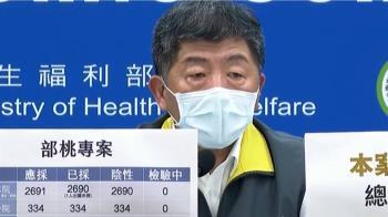 陳時中證實!獲20多萬劑AZ疫苗 最快2月抵台