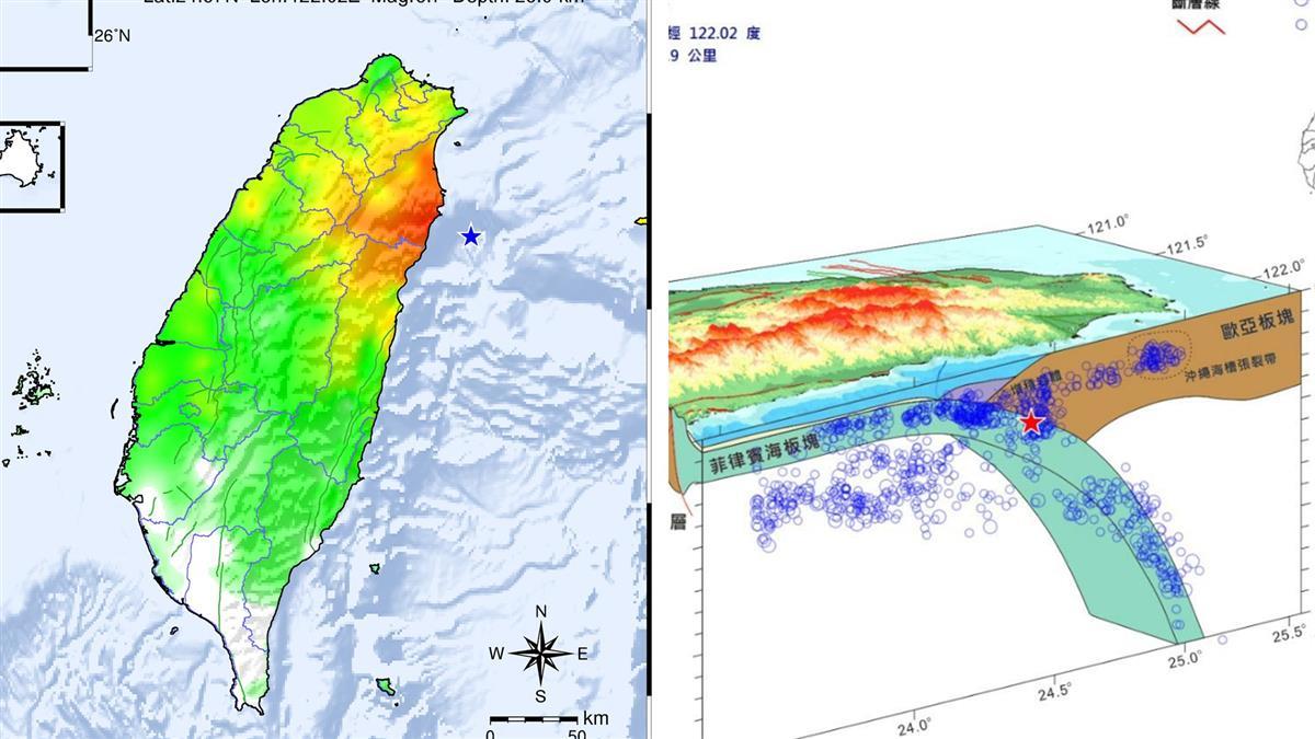 半夜雙震是強震前兆?他分析破裂帶揭「台灣規模9以上」機率