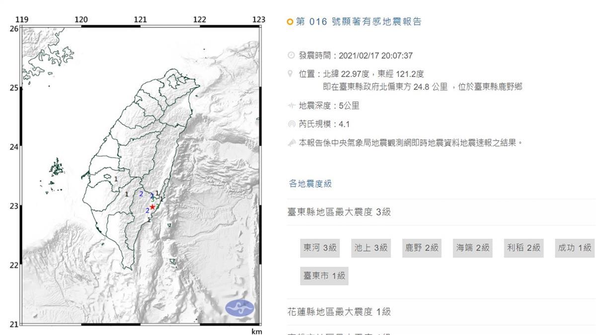 快訊/地牛翻身!20:07台東發生規模4.1地震