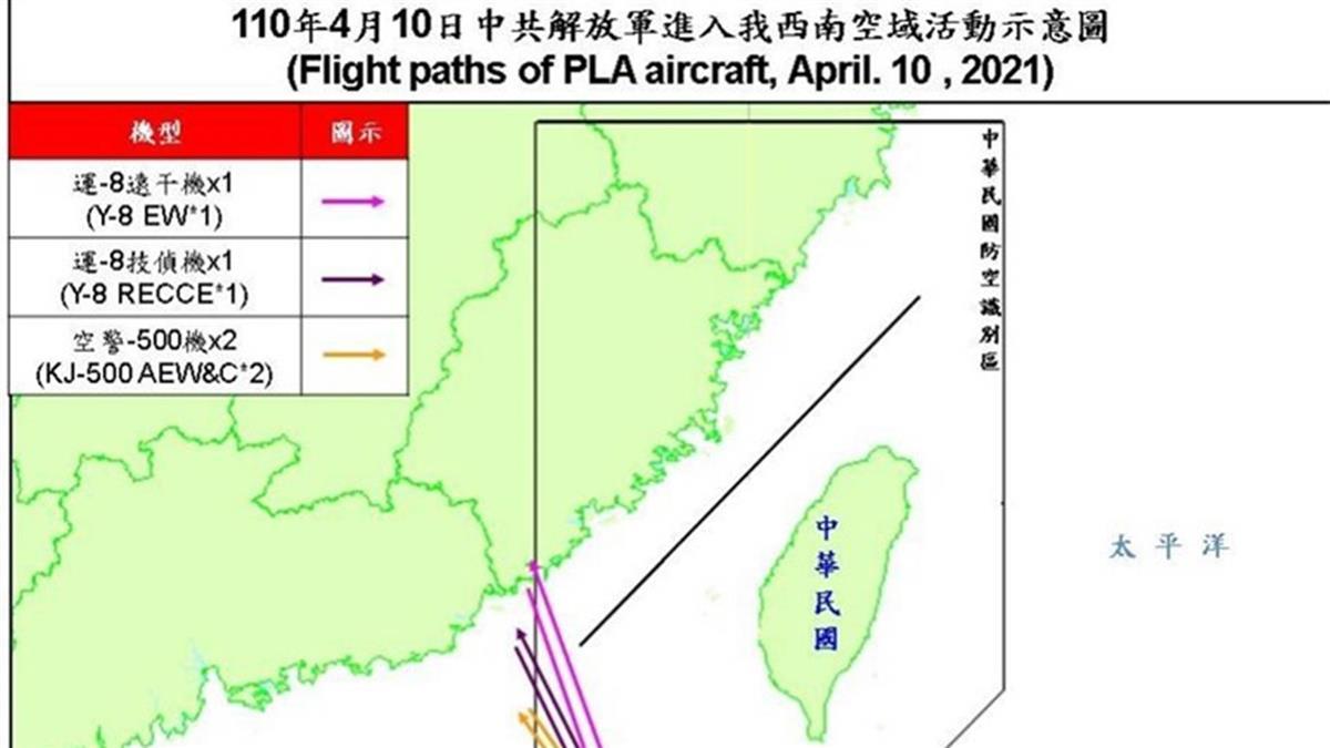 共機連8天擾台 空警500慢速機侵西南ADIZ