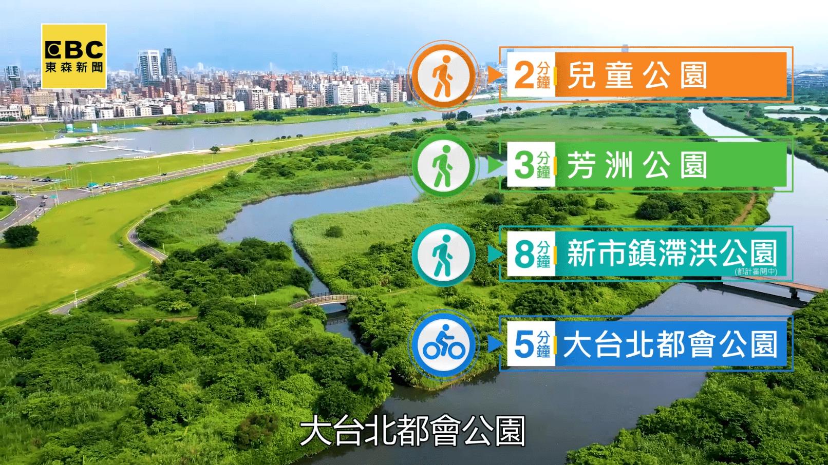 「天空之邑」被公園環繞,10分鐘路程內就有8座公園