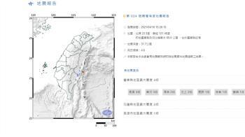快訊 / 地牛翻身!15:28台東近海地震 最大震度4級