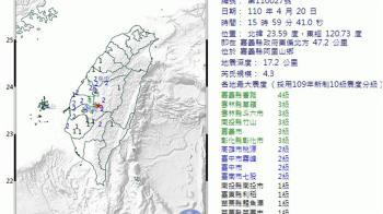 快訊/嘉義地牛翻身!規模4.3 最大震度4級