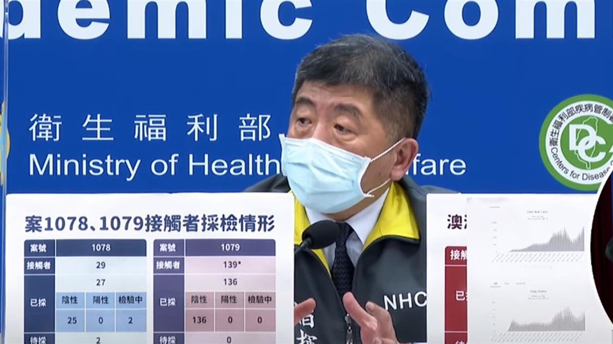 快訊/本土+1!國籍機師確診 同住家人也染疫
