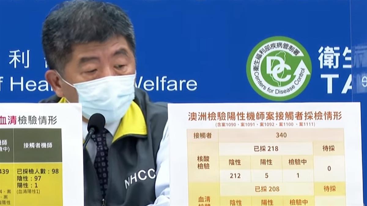 快訊/本土4病例足跡擴及台北市 曾搭北捷、公車去西門
