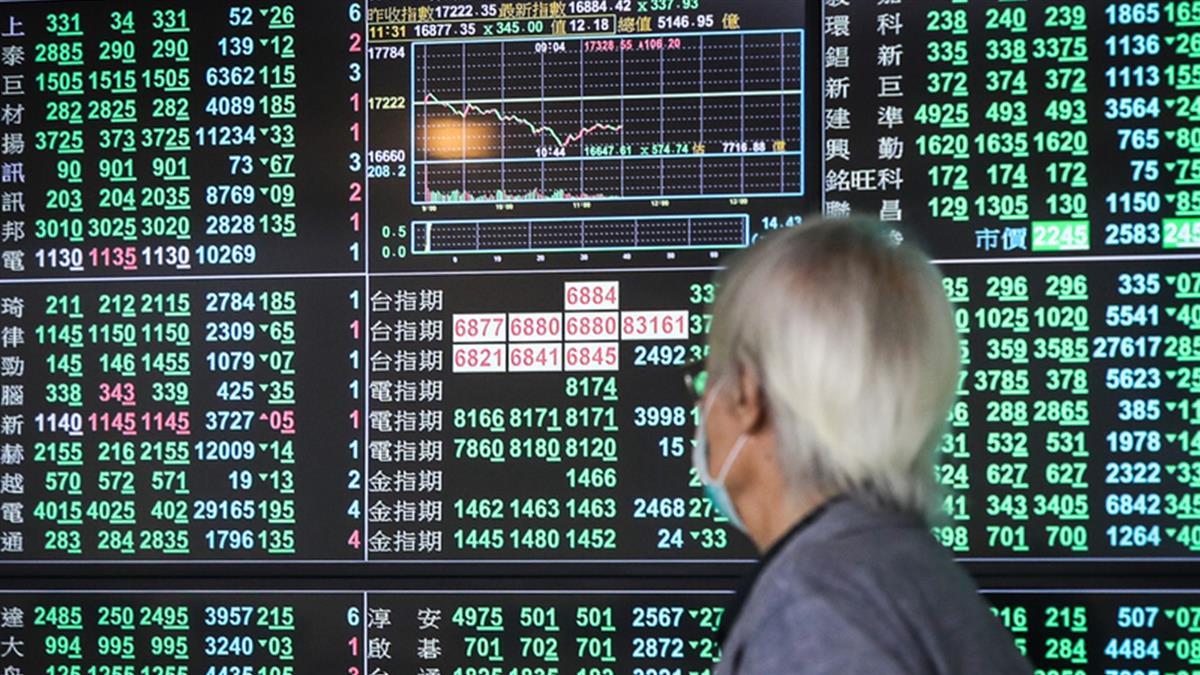 台股跌破萬七挫288點 成交值6642億刷歷史新高