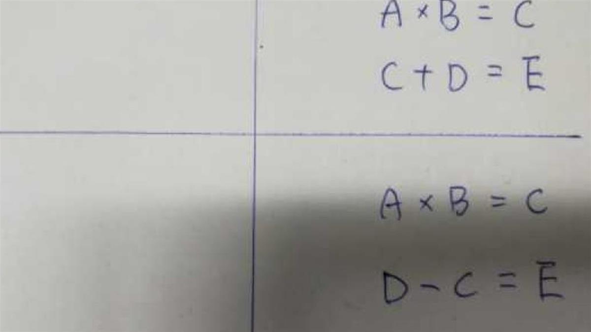 小二數學「英文公式」編題 國三姊姊看傻眼