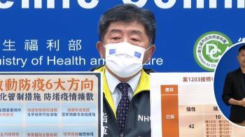 本土暴增16例民眾搶打疫苗 陳時中:怕打不夠