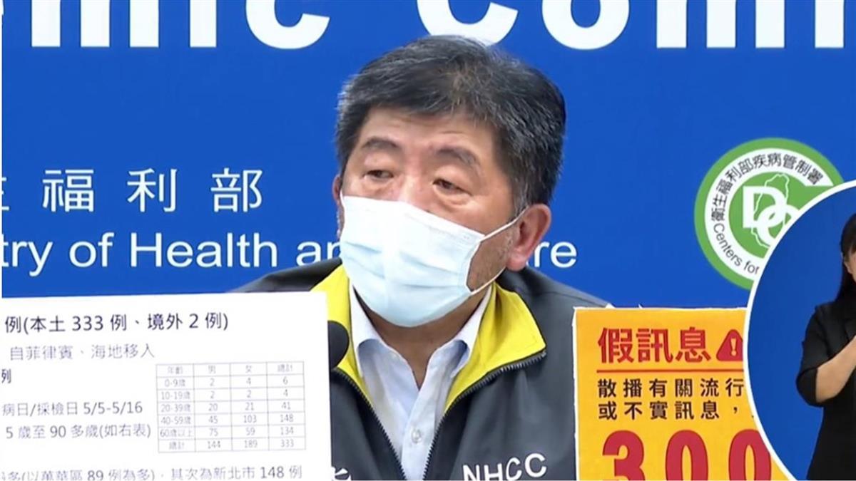 染疫133人安置加強集中檢疫所 未考慮設方艙醫院