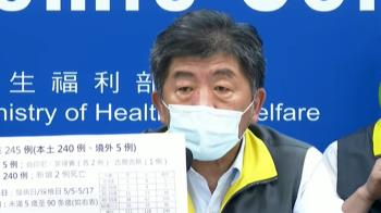 全民一起抗疫 320位耳鼻喉科醫師加入篩檢工作