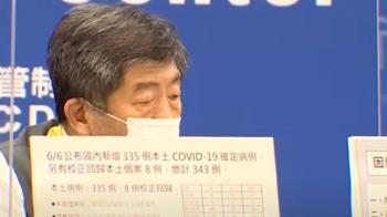 經濟教育衝擊大 行政院:三級警戒延到6/28
