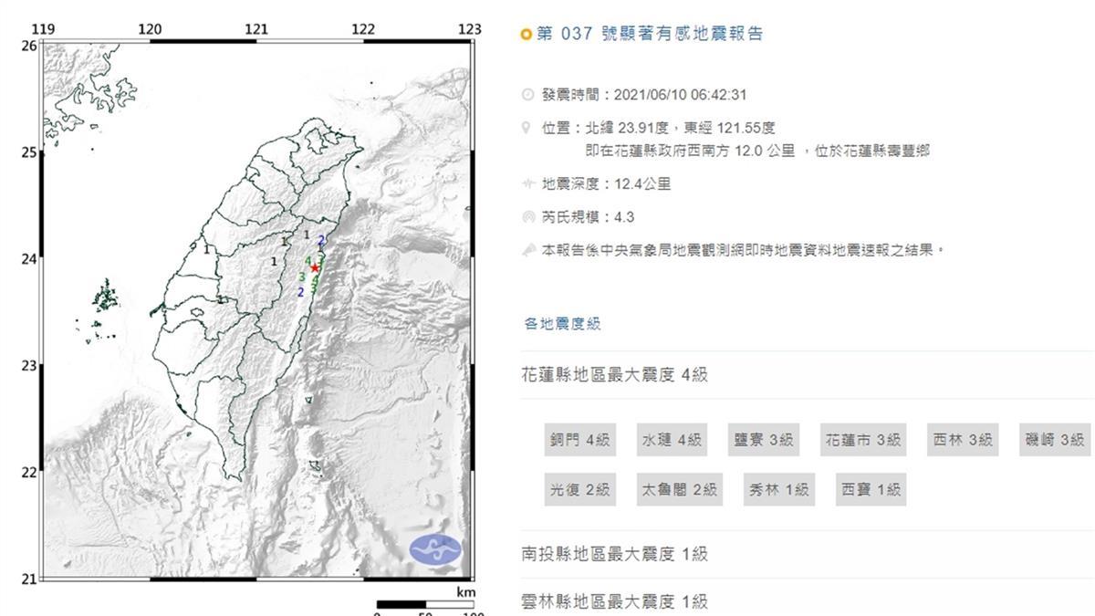 快訊/花蓮清晨地震!規模4.3 最大震度4級