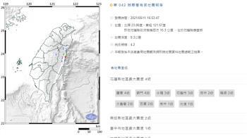 快訊/地牛又翻身!花蓮16:53規模4.2地震 單日連6震
