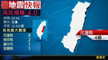地牛翻身!23:44 花蓮發生規模4.0地震