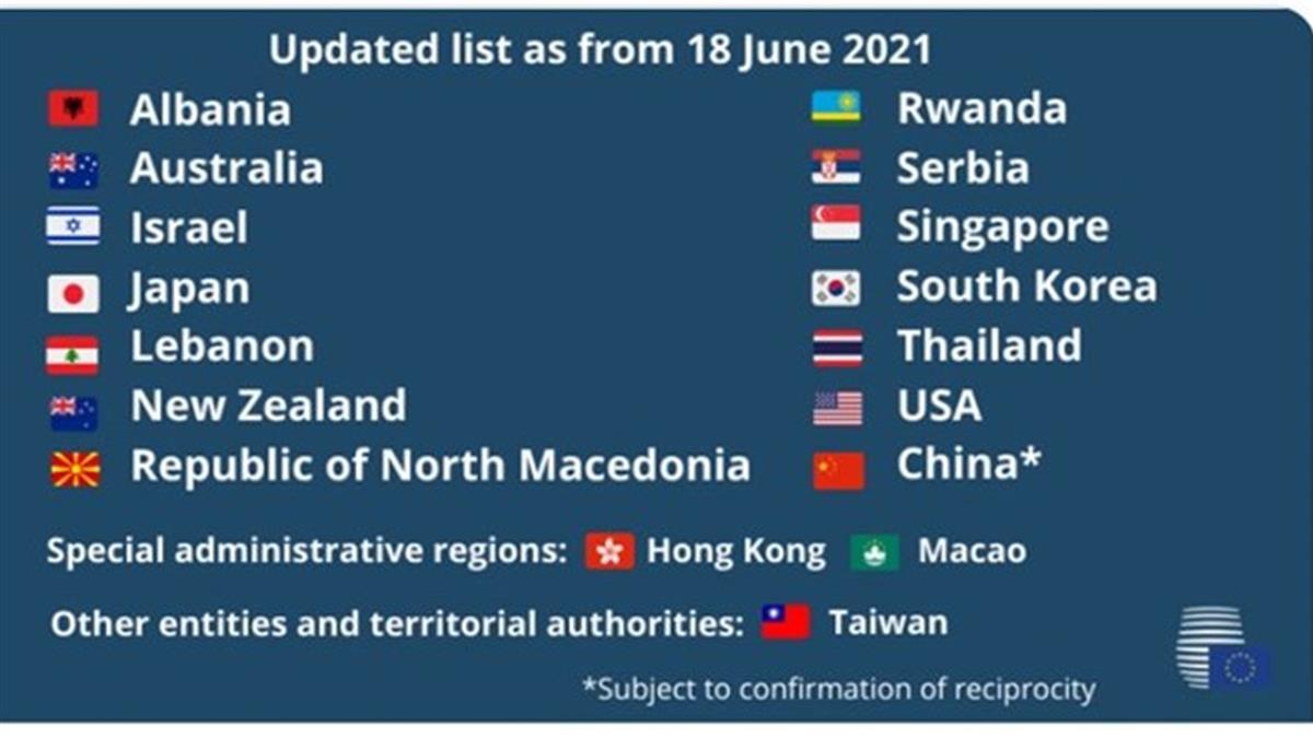 歐盟取消台灣旅遊限制 官方推特曬中華民國國旗
