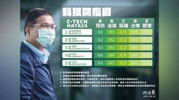 林佳龍新職曝光! 盼「竹」起科技防疫網