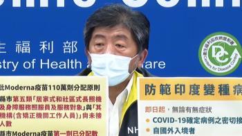 快訊/印度變種病毒蔓延 指揮中心公布最新措施