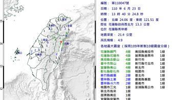 快訊/13:40地牛翻身!芮氏規模4.9 最大震度4級
