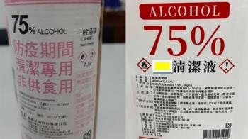 抓到了!市面酒精大抽查 竟有1/4不合格