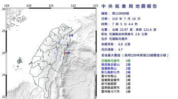 快訊/花蓮07:05發生規模4.7地震 震度達4級