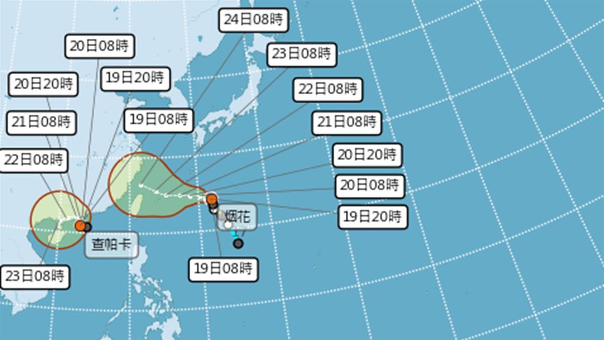 雙颱夾擊?全台恐發海陸警報 這2天影響最劇烈